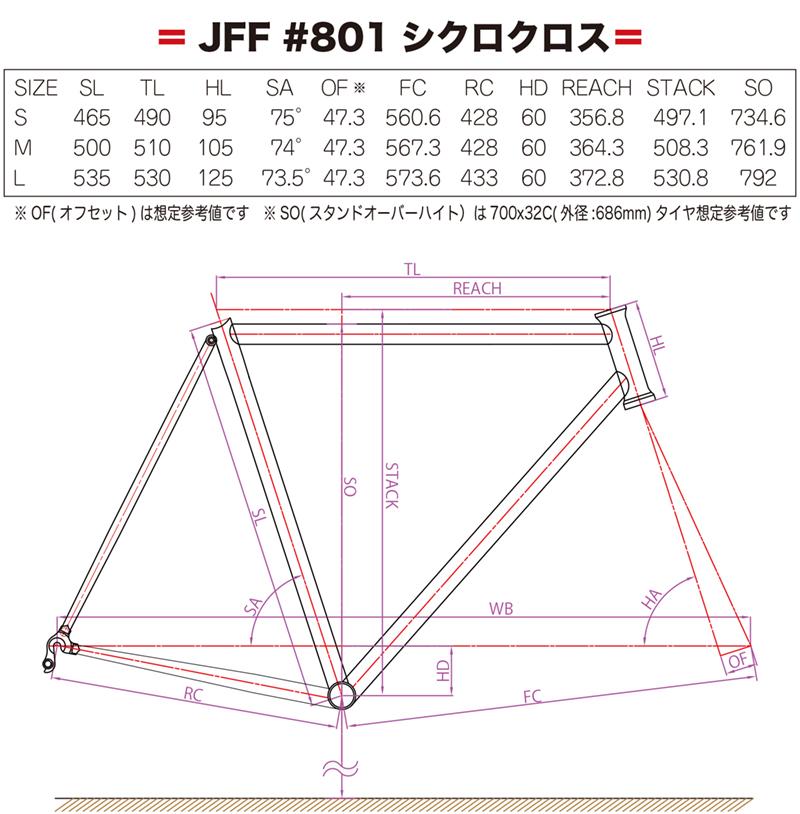 801ジオメトリ